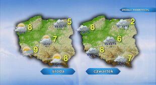 Prognoza pogody na pięć dni